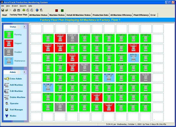 Machine Monitoring System : Gray box theme page